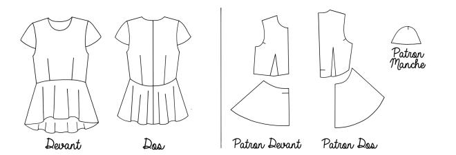 Vêtement / Patron